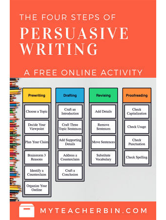 The Persuasive Writing Process: An Activity
